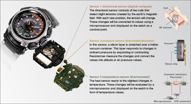 Triple Sensor Triple Sensor Watch Products Casio